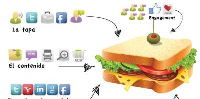 Cómo iniciarse en el Social Commerce