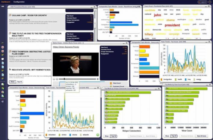 Monitoreo de redes sociales y sus ventajas