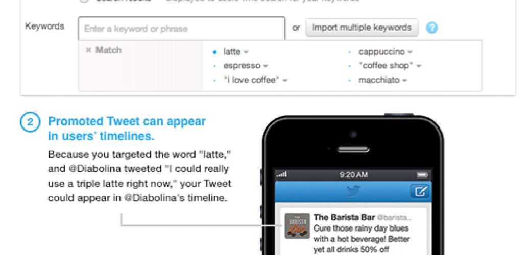 Twitter finalmente vende publicidad basada en palabras clave